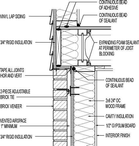 siding wall section wall section vinyl lap siding above brick veneer
