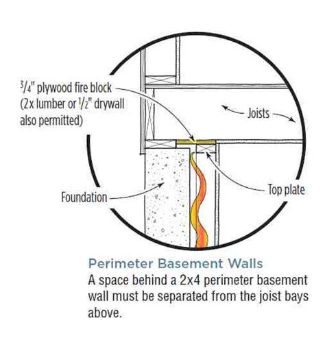 Fine Home Building by How To Insulate A Basement Wall Greenbuildingadvisor Com