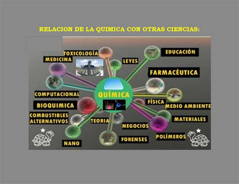 brevisima relacion de la 8437603412 calam 233 o relacion de la quimica con otras ciencias 1