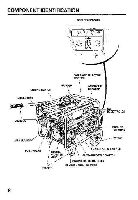 free download parts manuals 2012 honda fit instrument cluster honda generator eb6500 owners manual