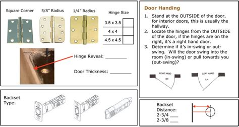 how to figure door swing start your building project right interior door slab