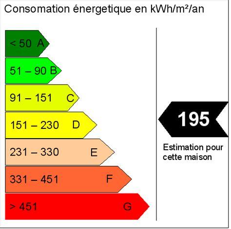 Ges Et Classe énergie 5228 by Diagnostic Performance 201 Nerg 233 Tique