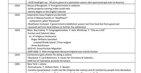 house of burgesses apush virginia house of burgesses apush house plan 2017
