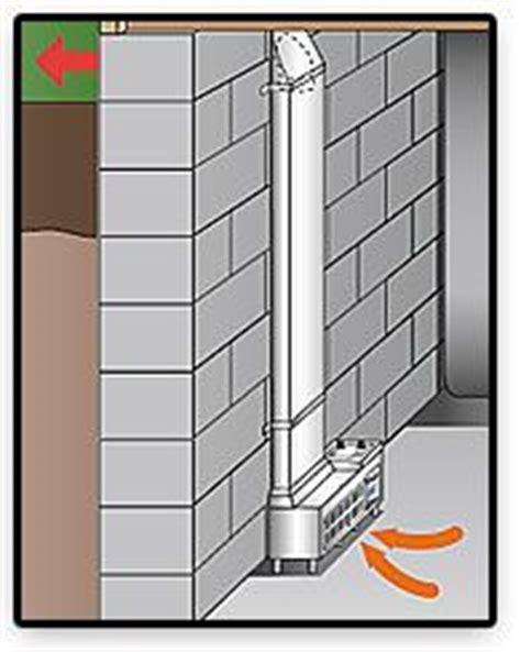 ventilation in basement 25 best ideas about basement ventilation on