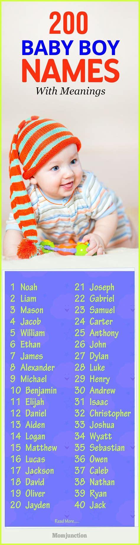 popular boy names 25 b 228 sta popular baby names id 233 erna p 229 barnnamn och barnkammare