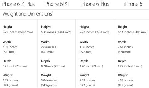 speck  iphone     cases fit iphone     mac rumors