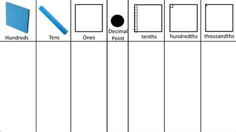 Visual Decimal Place Value Grid By Charmartin19 Teaching