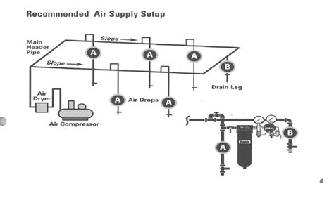 compressed air system piping diagram compressed air piping a complete guide