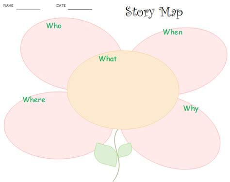 design graphic organizers free writing graphic organizer templates