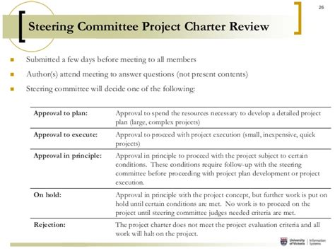 charter template for a committee project management