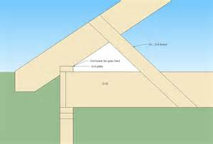 engineered joists page 3 framing contractor talk