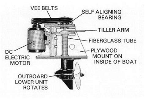 duffy electric boat motor replacement boat motor schematics 171 all boats