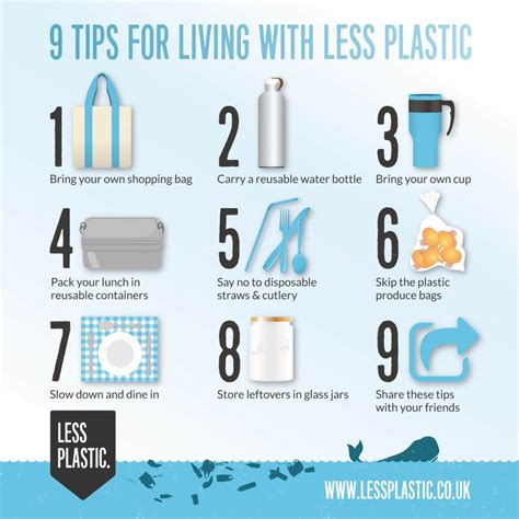 living with less 9 tips for living with less plastic less plastic