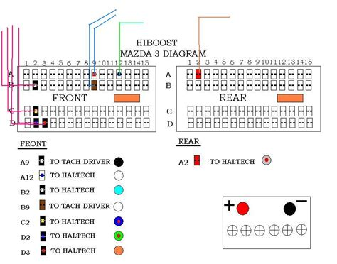 mazda 3 ecu wiring diagram image collections wiring