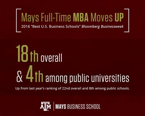 Bpp Mba Top Up by Mays Impacts Preparing Students For Tomorrow