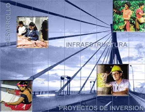 cuantas cadenas productivas hay en colombia cadenas productivas