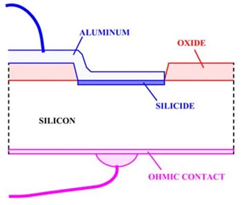 schottky diode animation diodes junction barrier 28 images the pn junction diode animation iamtechnical 4 4 1 1 sbd