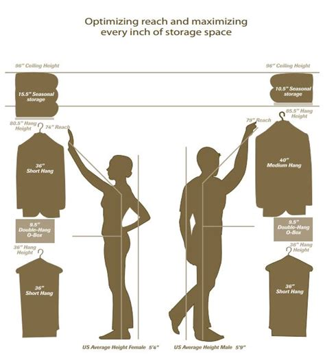 Moving Hacks by Closet Design Guide Organized Living