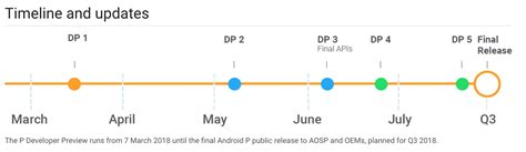 android timeline android p developer preview 1 is now available for