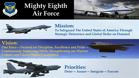 by order of the commander air force instruction 10 401 air photos