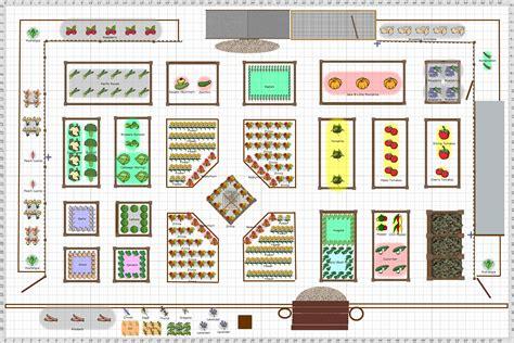 Kitchen Garden Planner Uk Garden Plan 2017 Kitchen Garden