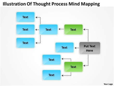 process map template powerpoint company organization chart illustration of thought process