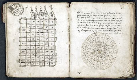 Calendario Islamico 1437 Buon Anno Ma In Quale Anno Siamo 2016 1437 5776 O 4713