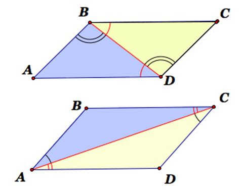 Interior Angles Of A Parallelogram by Discussion Section 1 3