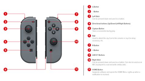 Nintendo Switch Neon Con nintendo switch neon green con l and neon pink con r controller set nintendo