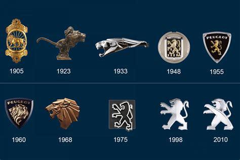 peugeot lion decouvrez levolution du logo peugeot sur les vehicules de