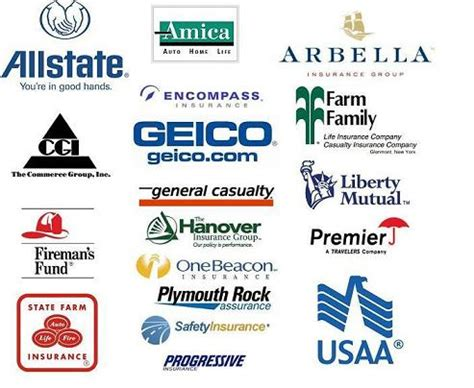 auto insurance companies   choose   auto
