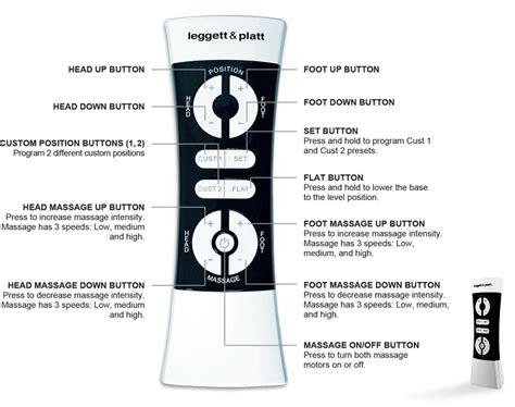 leggett and platt adjustable bed remote control leggett platt s cape 174 adjustable base