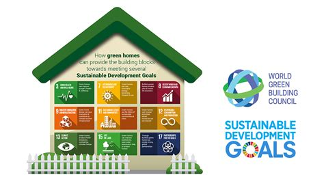 green home building green building the sustainable development goals world