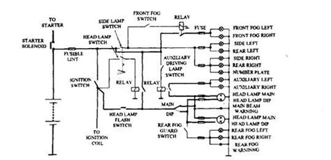 car lighting system wiring diagram circuit and