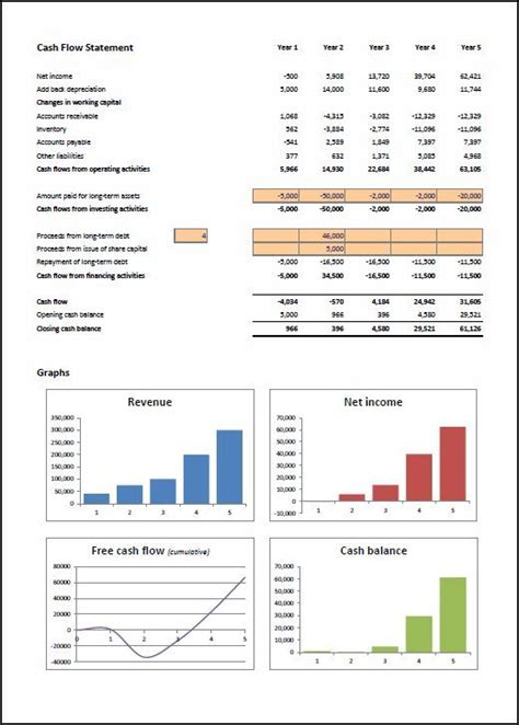 financial projections template excel financial projections business plan template