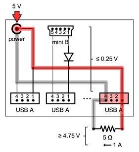 Bench Power Supply Diy Rpi Powered Usb Hubs Elinux Org