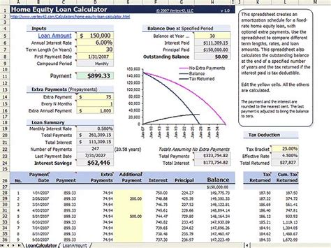 news home loan estimator on home equity loan calculator no