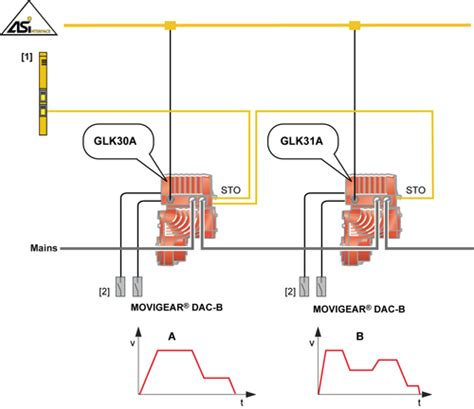 sew eurodrive motor wiring diagram get free image about