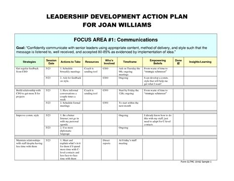best photos of leadership plan template personal
