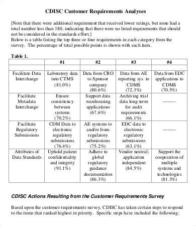 requirement analysis template requirements analysis template 9 free sle exle