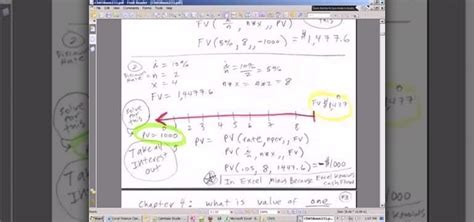 how to calculate future present value for multiple cash flows in