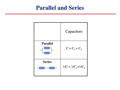 capacitors in series and parallel equations ppt capacitors in circuits powerpoint presentation id 6906