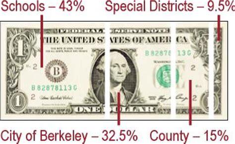 Berkeley County Tax Office by Budget Faqs City Of Berkeley Ca