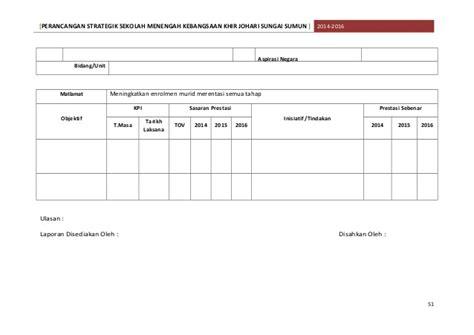 format laporan unit hem perancangan strategik unit hem contoh