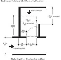 Bathroom Layout With 2 Entrances How To Design An Ada Restroom Arch Academy