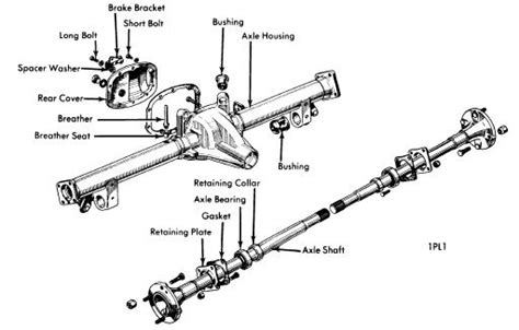 rear axle assembly diagram schematic diagram of a rear axle assembly showing