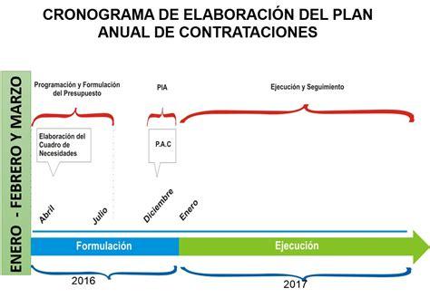 novedades en el nuevo reglamento de las contrataciones pblicas 2016 el nuevo reglamento de las contrataciones p 250 blicas