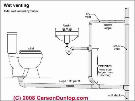 Plumbing Toilet by Best 25 Plumbing Vent Ideas On Bathroom