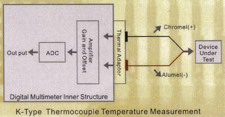 Matrix Db Meter Mx 102 eyou array m3500a 6 1 2 digit digital multimeter
