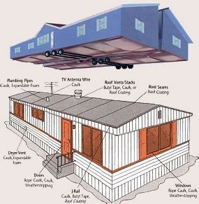 anatomy of a roof stack vent manufactured housing inspection course